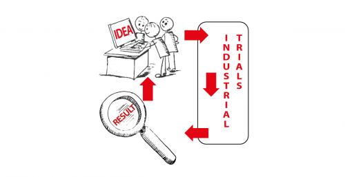 Inovacije kao usluge